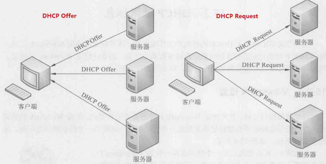 DHCP确认.png-218.1kB